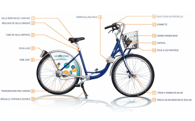 rennes-velostar-velopartage